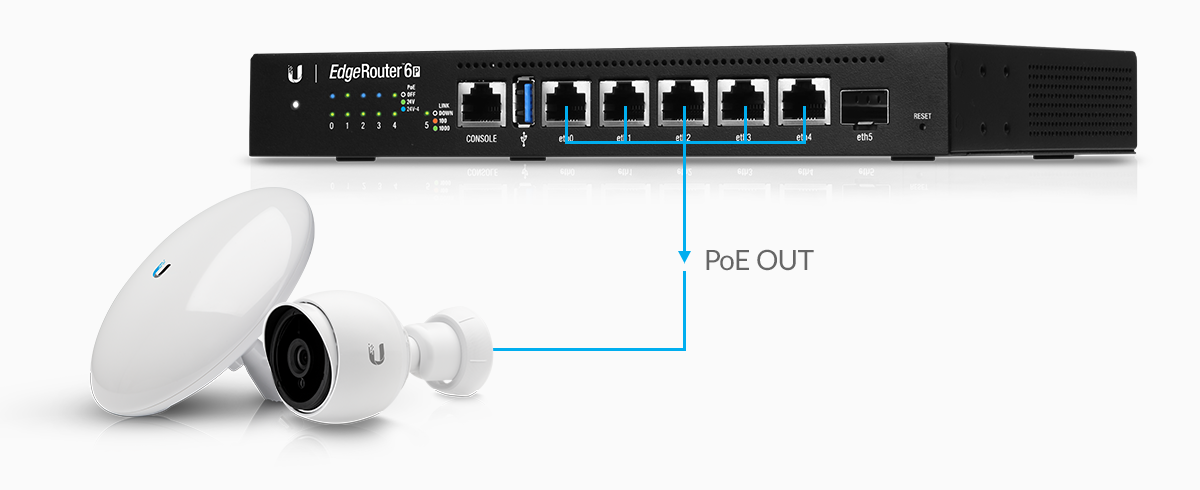 ER-6P with PoE Support