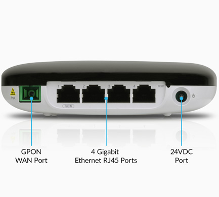 ufiber-wifi-features-ports