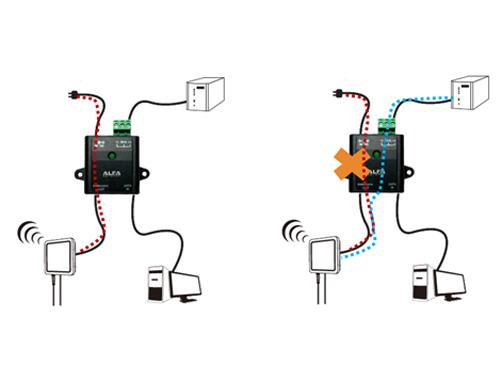 alfa apoe03gs redundant industrial gigabit poe adapter