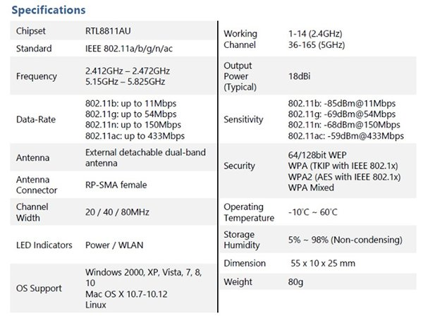 awus036acs specification