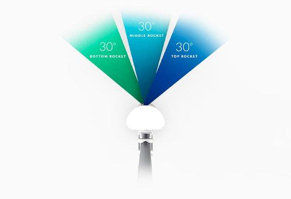 5ac-90-hd-özellik-ışın genişliği