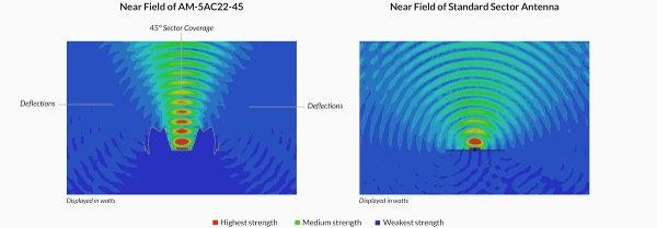 AC-Sectorfeature-nearfield