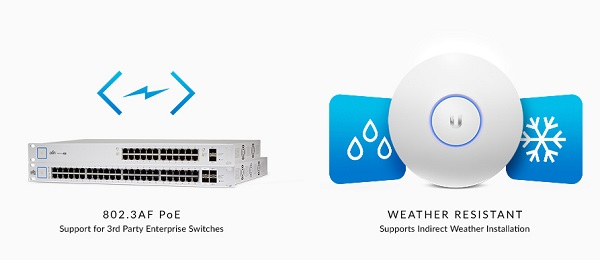 unifi-ap-ac-pro-features-weatherproof