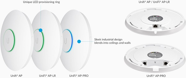 unifi-ap-features-design